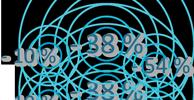 10%, 38% und 54%-Einkaufserparnis